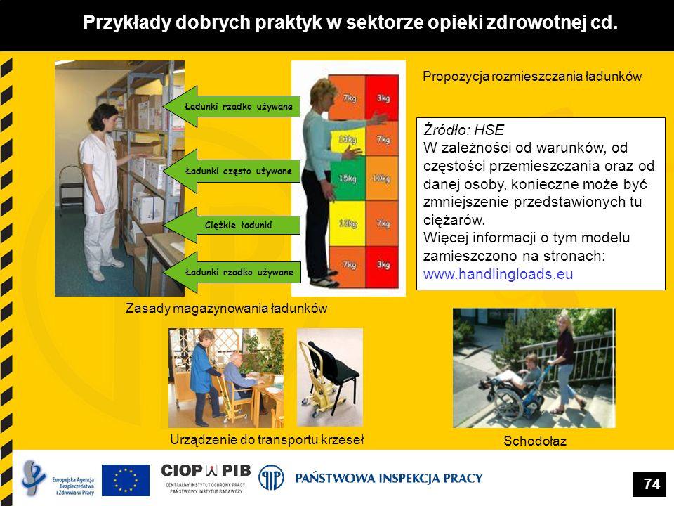 74 Przykłady dobrych praktyk w sektorze opieki zdrowotnej cd. Ładunki rzadko używane Ładunki często używane Ciężkie ładunki Urządzenie do transportu k