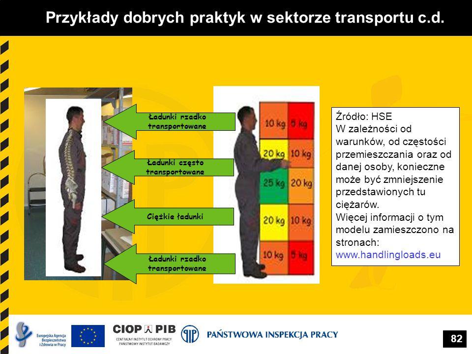 82 Przykłady dobrych praktyk w sektorze transportu c.d. Źródło: HSE W zależności od warunków, od częstości przemieszczania oraz od danej osoby, koniec