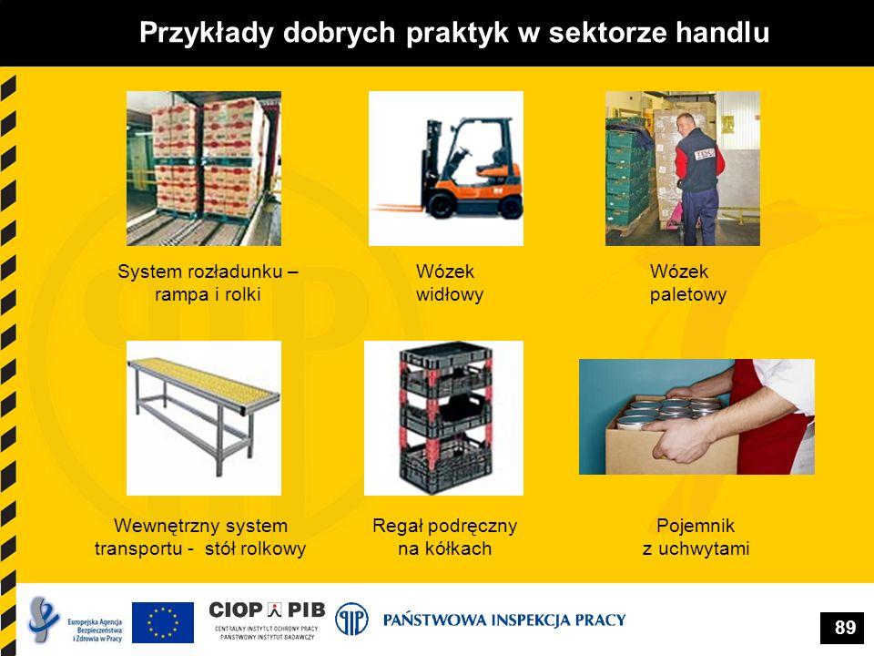89 Przykłady dobrych praktyk w sektorze handlu Wewnętrzny system transportu - stół rolkowy Wózek paletowy Pojemnik z uchwytami Regał podręczny na kółk