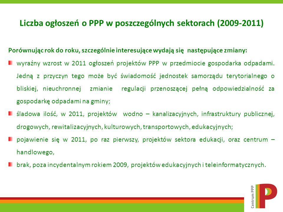 Porównując rok do roku, szczególnie interesujące wydają się następujące zmiany: wyraźny wzrost w 2011 ogłoszeń projektów PPP w przedmiocie gospodarka
