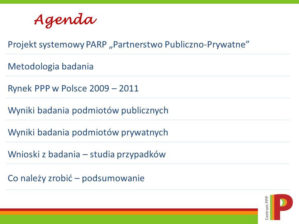 Projekt systemowy PARP: Partnerstwo Publiczno – Prywatne Projekt systemowy PARP pt.