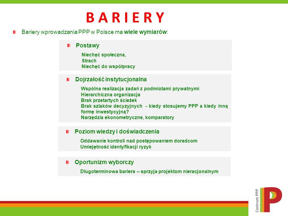 Bariery wprowadzania PPP w Polsce ma wiele wymiarów: B A R I E R Y Postawy Niechęć społeczna, Strach Niechęć do współpracy Dojrzałość instytucjonalna