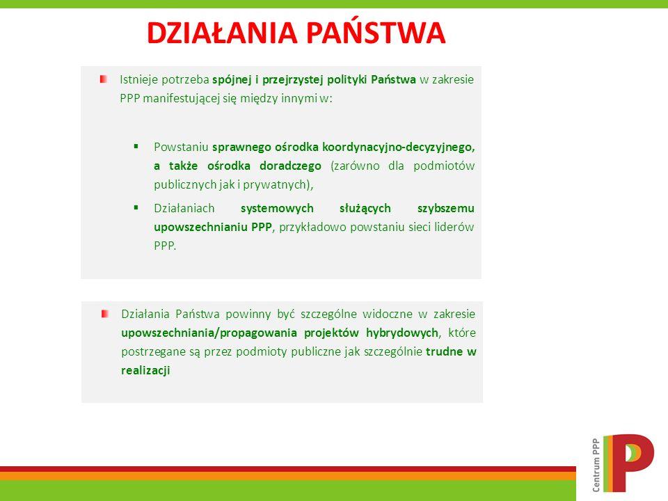 Istnieje potrzeba spójnej i przejrzystej polityki Państwa w zakresie PPP manifestującej się między innymi w: Powstaniu sprawnego ośrodka koordynacyjno