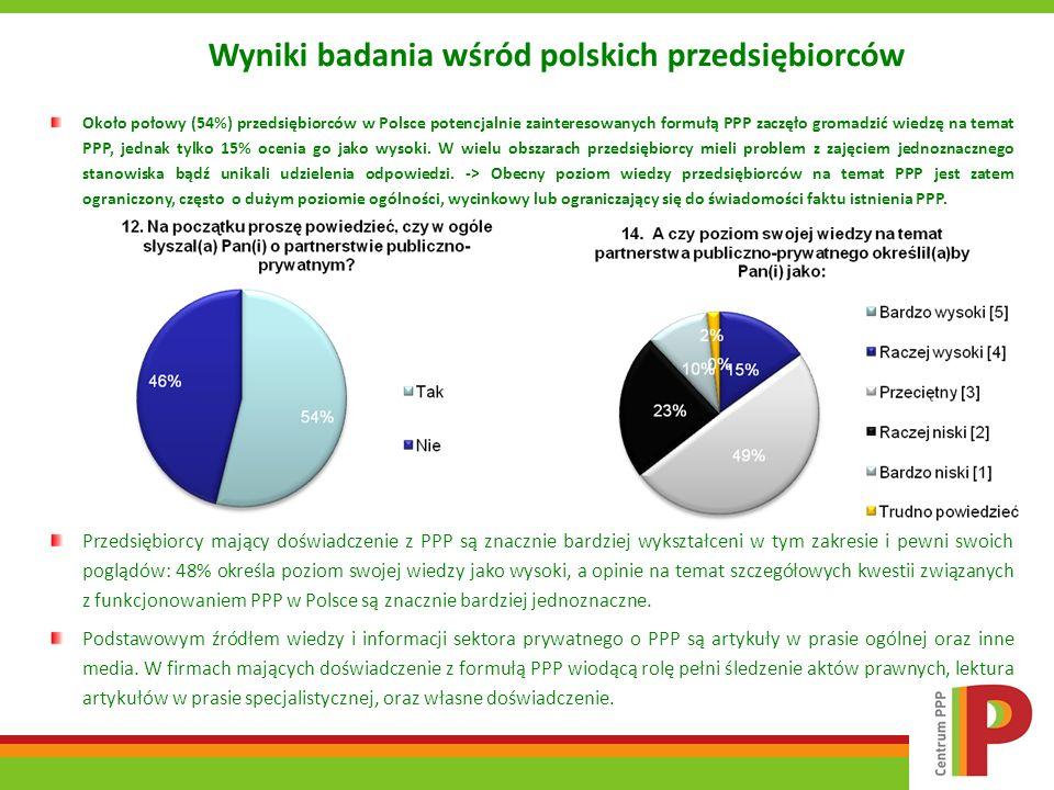 Wyniki badania wśród polskich przedsiębiorców Około połowy (54%) przedsiębiorców w Polsce potencjalnie zainteresowanych formułą PPP zaczęło gromadzić