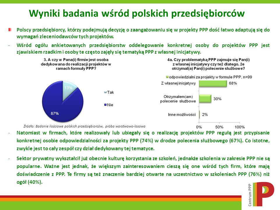 Wyniki badania wśród polskich przedsiębiorców Polscy przedsiębiorcy, którzy podejmują decyzję o zaangażowaniu się w projekty PPP dość łatwo adaptują s