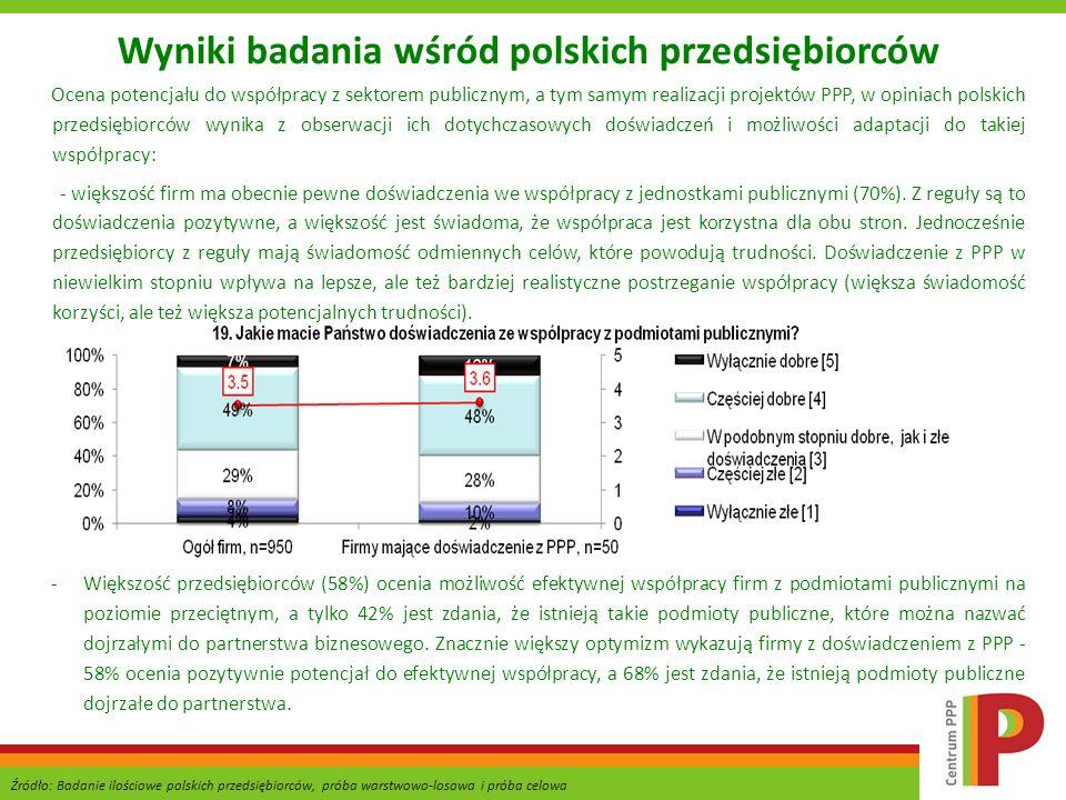 Wyniki badania wśród polskich przedsiębiorców Ocena potencjału do współpracy z sektorem publicznym, a tym samym realizacji projektów PPP, w opiniach p