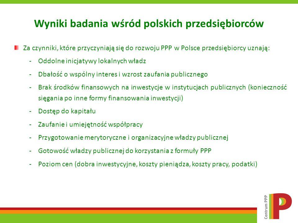 Wyniki badania wśród polskich przedsiębiorców Za czynniki, które przyczyniają się do rozwoju PPP w Polsce przedsiębiorcy uznają: -Oddolne inicjatywy l