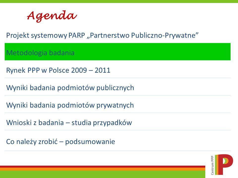 Wyniki badania wśród polskich przedsiębiorców Za czynniki, które przyczyniają się do rozwoju PPP w Polsce przedsiębiorcy uznają: -Oddolne inicjatywy lokalnych władz -Dbałość o wspólny interes i wzrost zaufania publicznego -Brak środków finansowych na inwestycje w instytucjach publicznych (konieczność sięgania po inne formy finansowania inwestycji) -Dostęp do kapitału -Zaufanie i umiejętność współpracy -Przygotowanie merytoryczne i organizacyjne władzy publicznej -Gotowość władzy publicznej do korzystania z formuły PPP -Poziom cen (dobra inwestycyjne, koszty pieniądza, koszty pracy, podatki)
