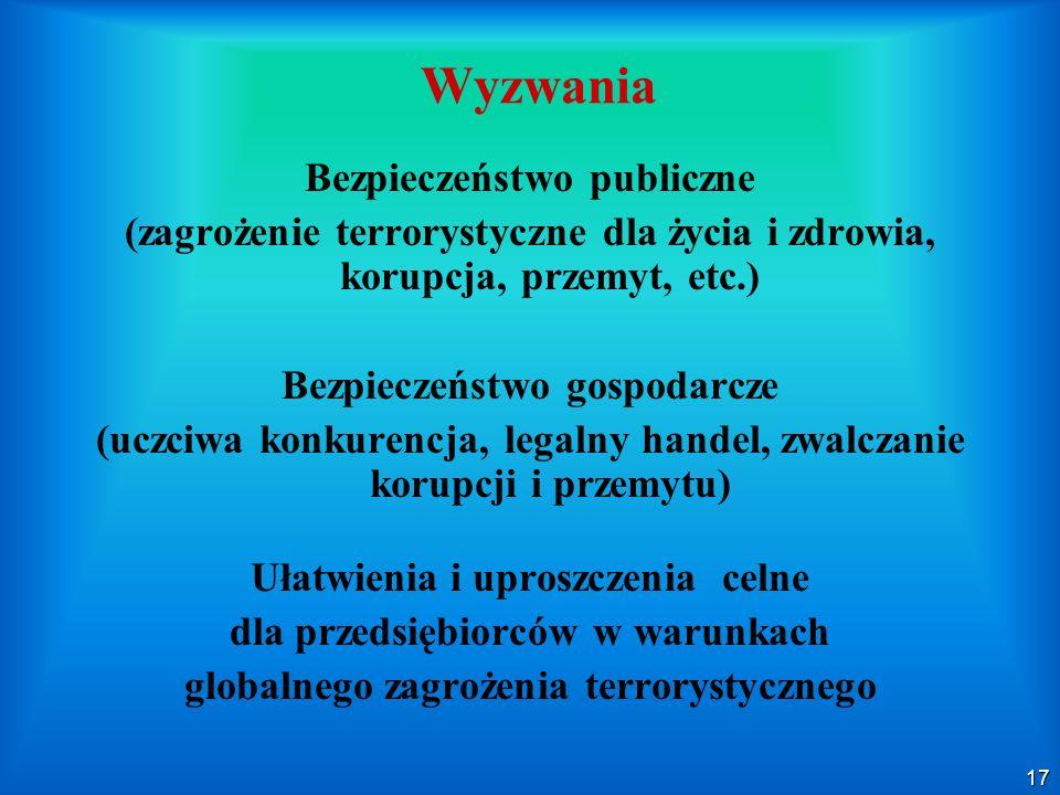 17 Wyzwania Bezpieczeństwo publiczne (zagrożenie terrorystyczne dla życia i zdrowia, korupcja, przemyt, etc.) Bezpieczeństwo gospodarcze (uczciwa konk