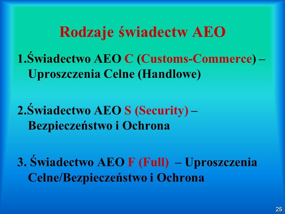 25 Rodzaje świadectw AEO 1.Świadectwo AEO C (Customs-Commerce) – Uproszczenia Celne (Handlowe) 2.Świadectwo AEO S (Security) – Bezpieczeństwo i Ochron