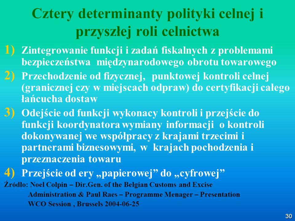 30 Cztery determinanty polityki celnej i przyszłej roli celnictwa 1) 1) Zintegrowanie funkcji i zadań fiskalnych z problemami bezpieczeństwa międzynar