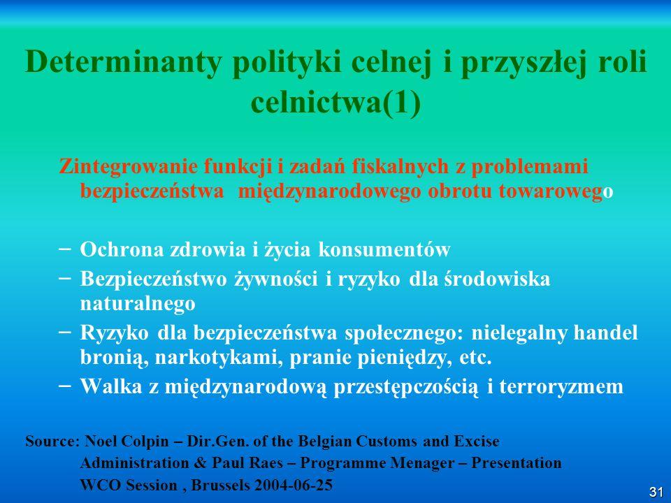 31 Determinanty polityki celnej i przyszłej roli celnictwa(1) Zintegrowanie funkcji i zadań fiskalnych z problemami bezpieczeństwa międzynarodowego ob