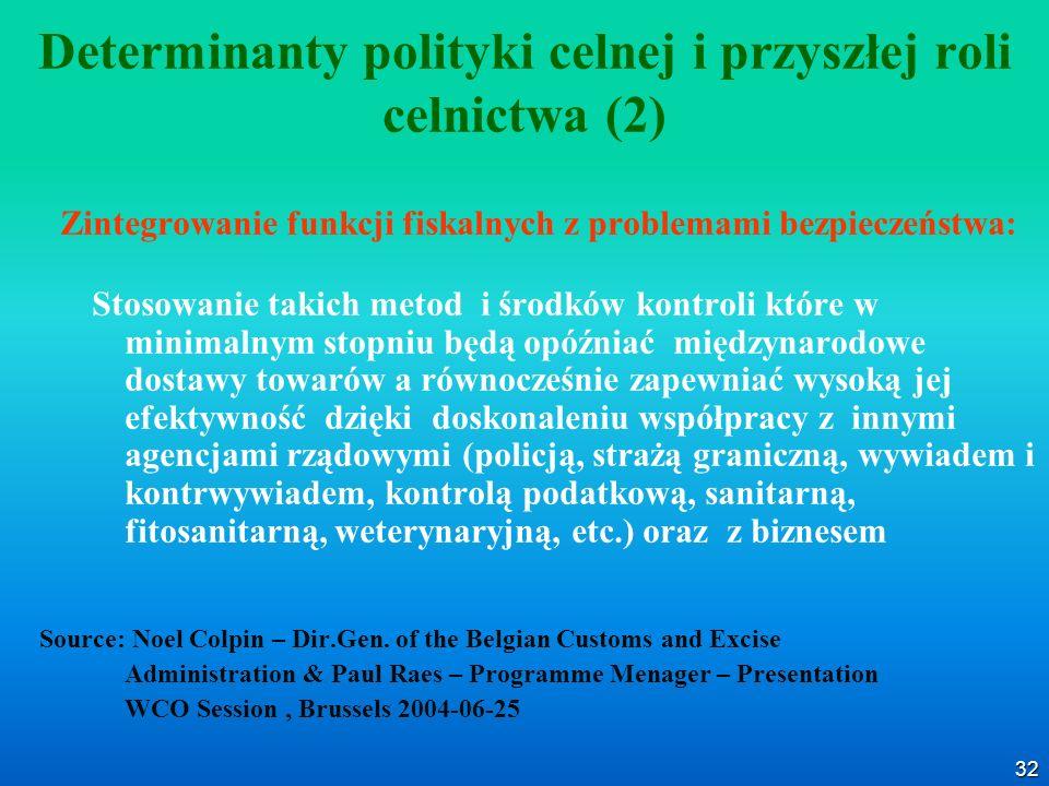 32 Determinanty polityki celnej i przyszłej roli celnictwa (2) Zintegrowanie funkcji fiskalnych z problemami bezpieczeństwa: Stosowanie takich metod i