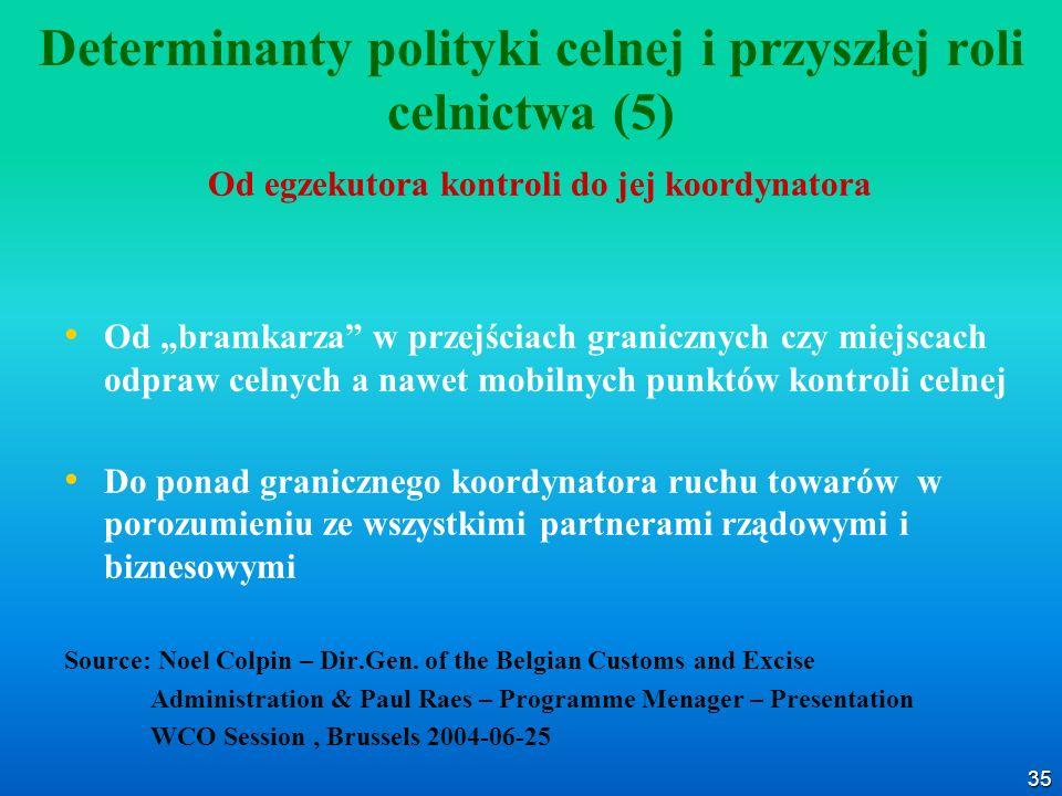 35 Determinanty polityki celnej i przyszłej roli celnictwa (5) Od egzekutora kontroli do jej koordynatora Od bramkarza w przejściach granicznych czy m