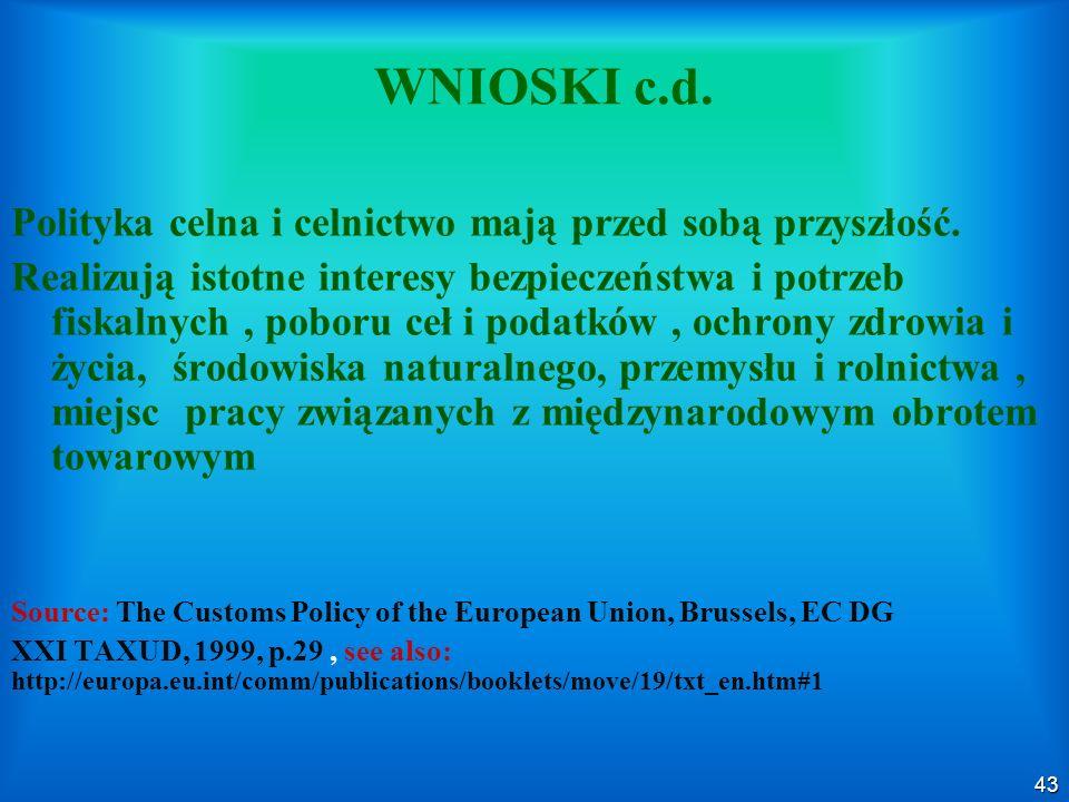 43 WNIOSKI c.d. Polityka celna i celnictwo mają przed sobą przyszłość. Realizują istotne interesy bezpieczeństwa i potrzeb fiskalnych, poboru ceł i po