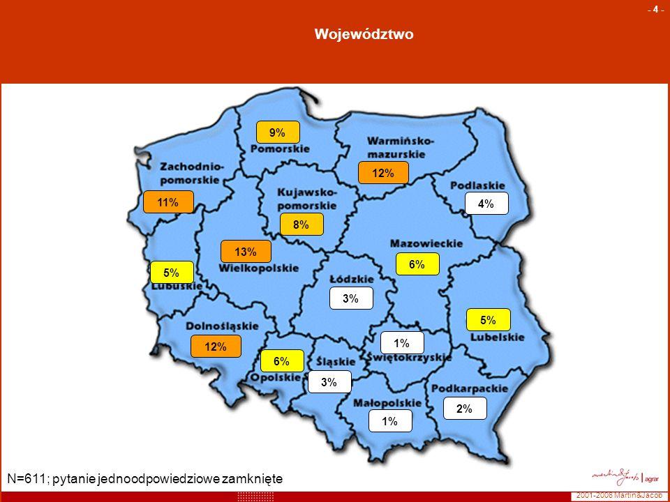 2001-2006 Martin&Jacob - 4 - Województwo N=611; pytanie jednoodpowiedziowe zamknięte 11% 5% 9% 13% 8% 12% 3% 6% 12% 6% 4% 5% 1% 3% 1% 2%