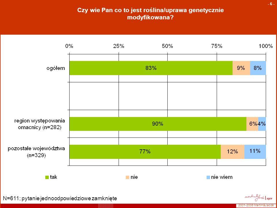 2001-2006 Martin&Jacob - 7 - Czy w UE dozwolona jest uprawa roślin genetycznie modyfikowanych.
