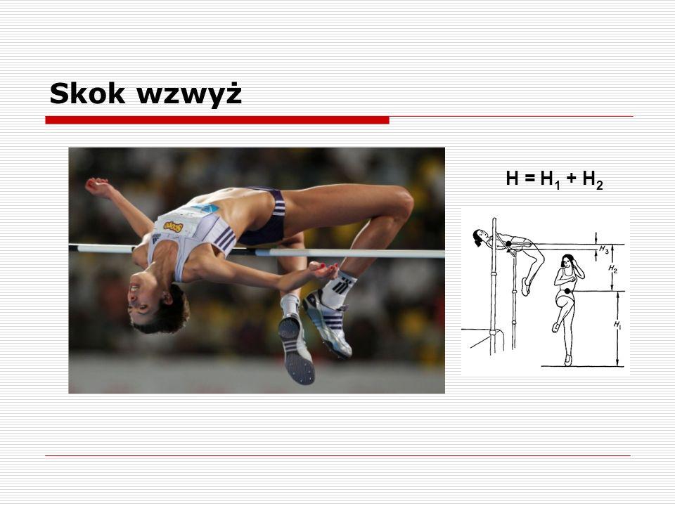 Skok wzwyż H = H 1 + H 2