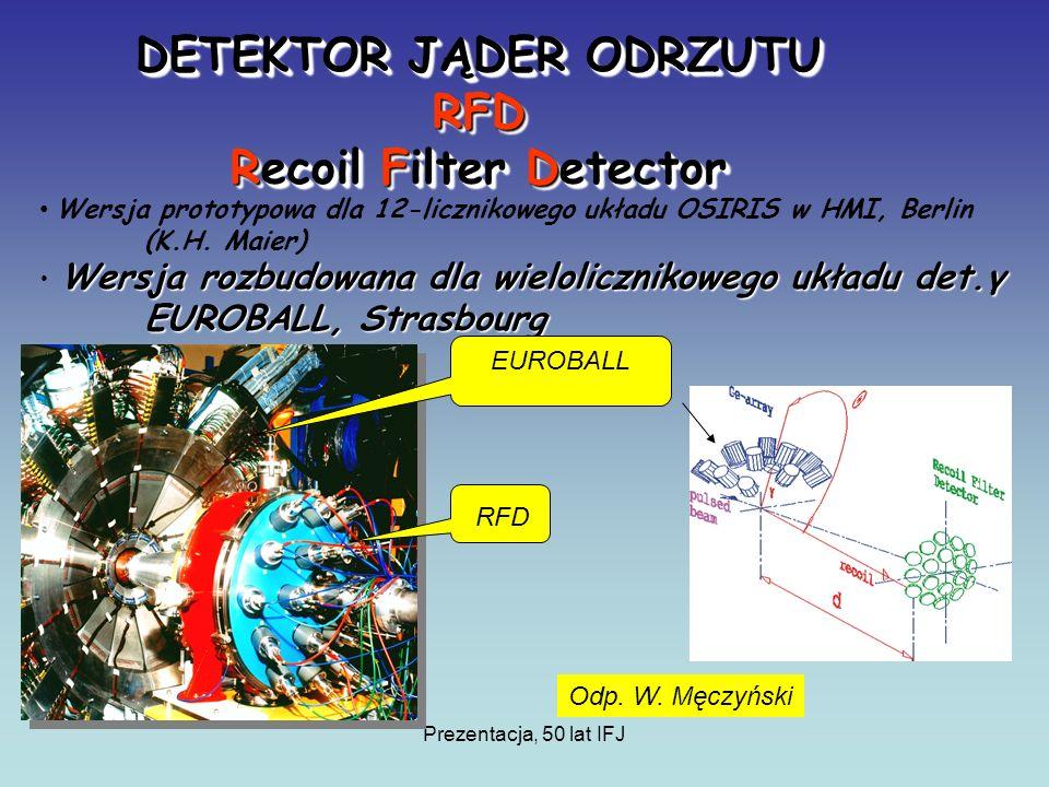 Prezentacja, 50 lat IFJ Wersja prototypowa dla 12-licznikowego układu OSIRIS w HMI, Berlin (K.H.