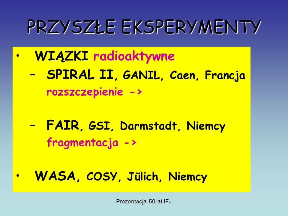 Prezentacja, 50 lat IFJ PRZYSZŁE EKSPERYMENTY WIĄZKI radioaktywne –SPIRAL II, GANIL, Caen, Francja rozszczepienie -> –FAIR, GSI, Darmstadt, Niemcy fragmentacja -> WASA, COSY, Jülich, Niemcy
