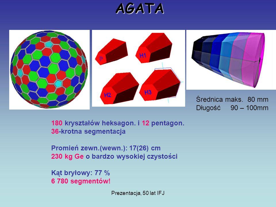 Prezentacja, 50 lat IFJ AGATA 180 kryształów heksagon.
