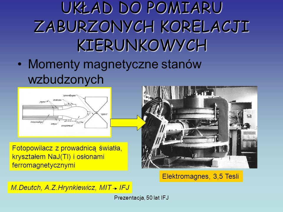 UKŁAD DO POMIARU ZABURZONYCH KORELACJI KIERUNKOWYCH Momenty magnetyczne stanów wzbudzonych Elektromagnes, 3,5 Tesli Fotopowilacz z prowadnicą światła, kryształem NaJ(Tl) i osłonami ferromagnetycznymi M.Deutch, A.Z.Hrynkiewicz, MIT IFJ