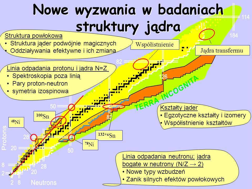 Prezentacja, 50 lat IFJ 132+x Sn 48 Ni 100 Sn 78 Ni Jądra transfermu Współistnienie Nowe wyzwania w badaniach struktury jądra Struktura powłokowa Struktura jąder podwójnie magicznych Oddziaływania efektywne i ich zmiana Linia odpadania protonu i jądra N=Z Spektroskopia poza linią Pary proton-neutron symetria izospinowa Kształty jąder Egzotyczne kształty i izomery Współistnienie kształtów Linia odpadania neutronu; jądra bogate w neutrony (N/Z 2) Nowe typy wzbudzeń Zanik silnych efektów powłokowych
