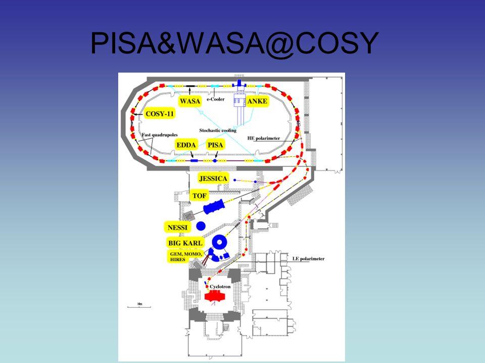 Prezentacja, 50 lat IFJ PISA&WASA@COSY