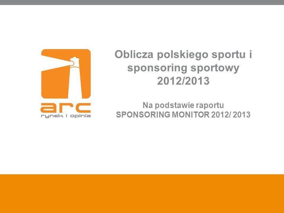 12 Dostrzegalność faktu sponsorowania dyscyplin sportowych (2012/2013) Dostrzegalność sponsora w najbardziej popularnych dyscyplinach sportowych wśród osób, które uczestniczyły osobiście lub oglądały rozgrywki w ramach danej dyscypliny Źródło: Sponsoring Monitor 2012/ 2013, ARC Rynek i Opinia, styczeń 2013