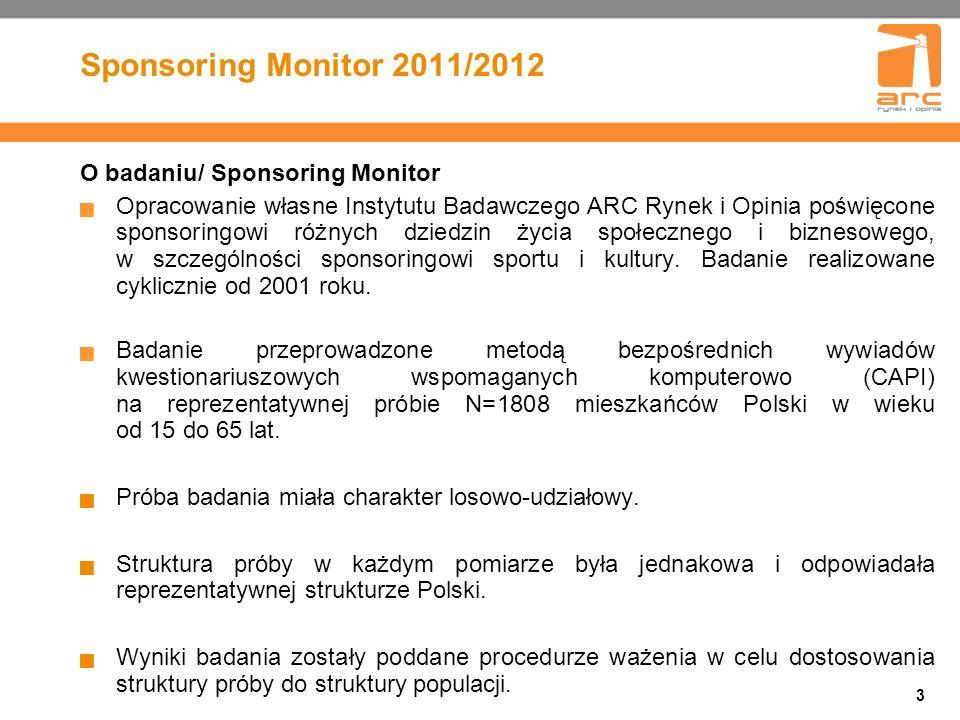 3 Sponsoring Monitor 2011/2012 O badaniu/ Sponsoring Monitor Opracowanie własne Instytutu Badawczego ARC Rynek i Opinia poświęcone sponsoringowi różnych dziedzin życia społecznego i biznesowego, w szczególności sponsoringowi sportu i kultury.