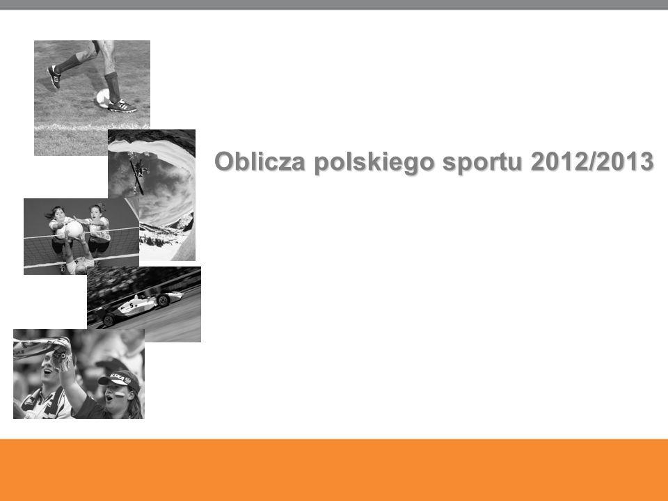 5 Zainteresowanie Polaków sportem Źródło: Sponsoring Monitor 2012/ 2013, ARC Rynek i Opinia, styczeń 2013