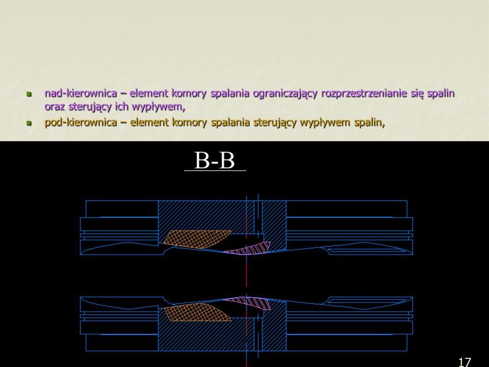 17 nad-kierownica – element komory spalania ograniczający rozprzestrzenianie się spalin oraz sterujący ich wypływem, nad-kierownica – element komory s