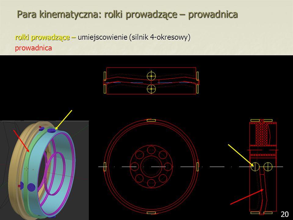 20 Para kinematyczna: rolki prowadzące – prowadnica 20 rolki prowadzące – umiejscowienie (silnik 4-okresowy) prowadnica
