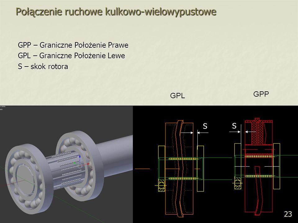 23 Połączenie ruchowe kulkowo-wielowypustowe GPP – Graniczne Położenie Prawe GPL – Graniczne Położenie Lewe S – skok rotora GPP GPL 23 S S