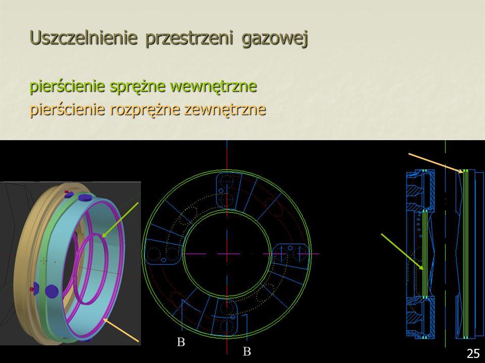 25 Uszczelnienie przestrzeni gazowej pierścienie sprężne wewnętrzne pierścienie rozprężne zewnętrzne 25