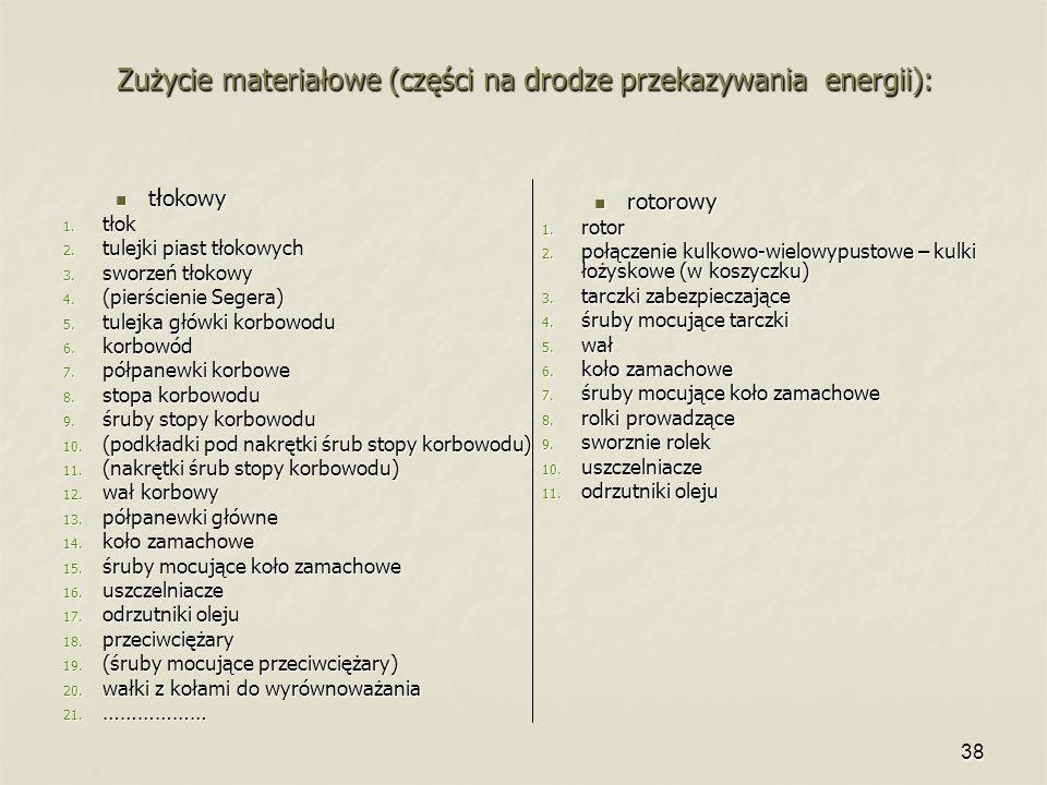 38 Zużycie materiałowe (części na drodze przekazywania energii): tłokowy tłokowy 1. tłok 2. tulejki piast tłokowych 3. sworzeń tłokowy 4. (pierścienie