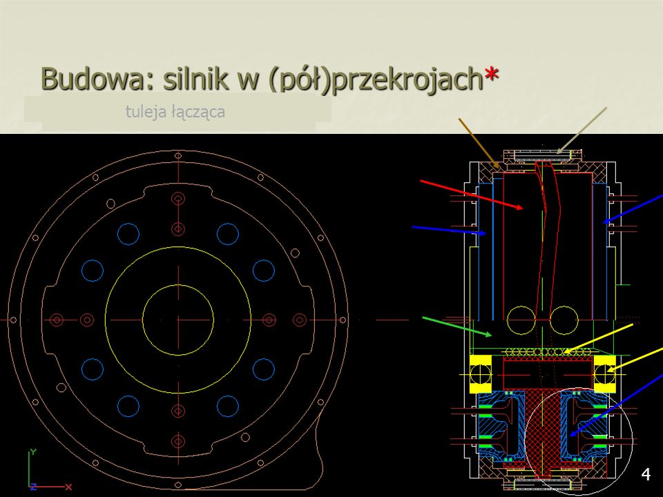 4 Budowa: silnik w (pół)przekrojach* 4 rotor głowice komora spalania wał połaczenie kulkowo-wielowypustowe łożysko toczne obudowa tuleja łącząca
