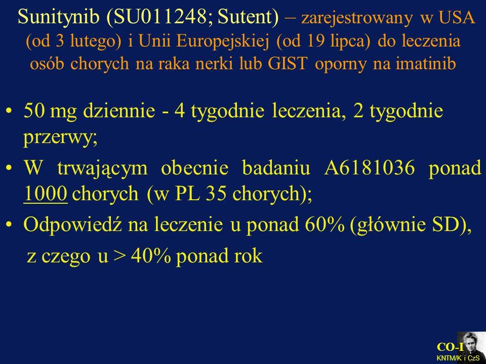 CO-I KNTM/K i CzS Sunitynib (SU011248; Sutent) – zarejestrowany w USA (od 3 lutego) i Unii Europejskiej (od 19 lipca) do leczenia osób chorych na raka