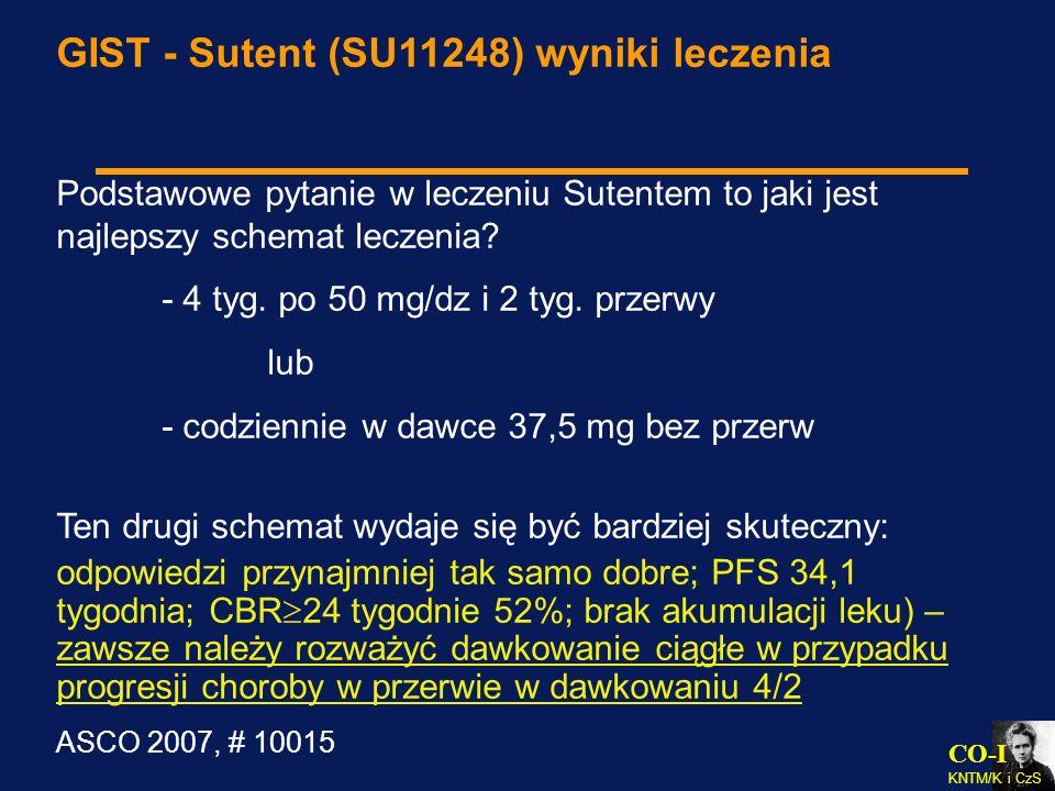CO-I KNTM/K i CzS GIST - Sutent (SU11248) wyniki leczenia Podstawowe pytanie w leczeniu Sutentem to jaki jest najlepszy schemat leczenia? - 4 tyg. po