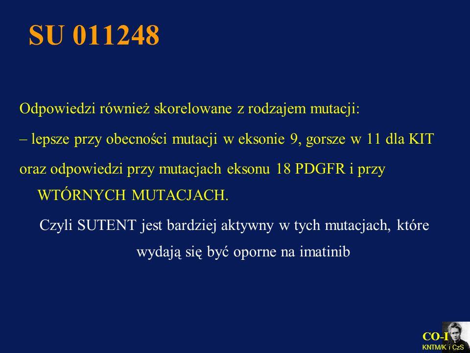 CO-I KNTM/K i CzS SU 011248 Odpowiedzi również skorelowane z rodzajem mutacji: – lepsze przy obecności mutacji w eksonie 9, gorsze w 11 dla KIT oraz o