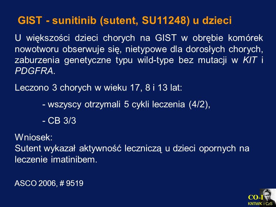 CO-I KNTM/K i CzS GIST - sunitinib (sutent, SU11248) u dzieci U większości dzieci chorych na GIST w obrębie komórek nowotworu obserwuje się, nietypowe
