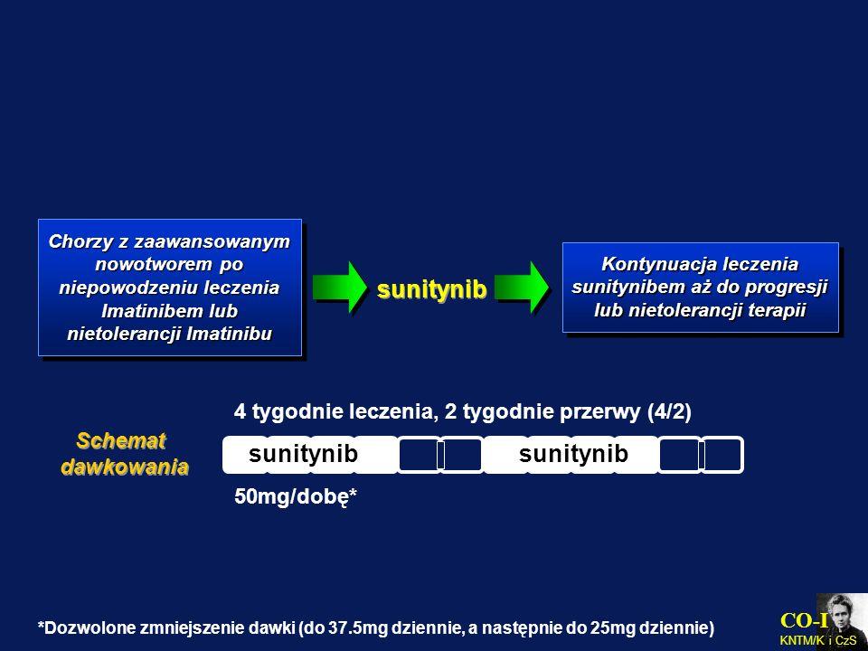 CO-I KNTM/K i CzS sunitynib 4 tygodnie leczenia, 2 tygodnie przerwy (4/2) 50mg/dobę* sunitynib Schemat dawkowania Schemat dawkowania sunitynib *Dozwol
