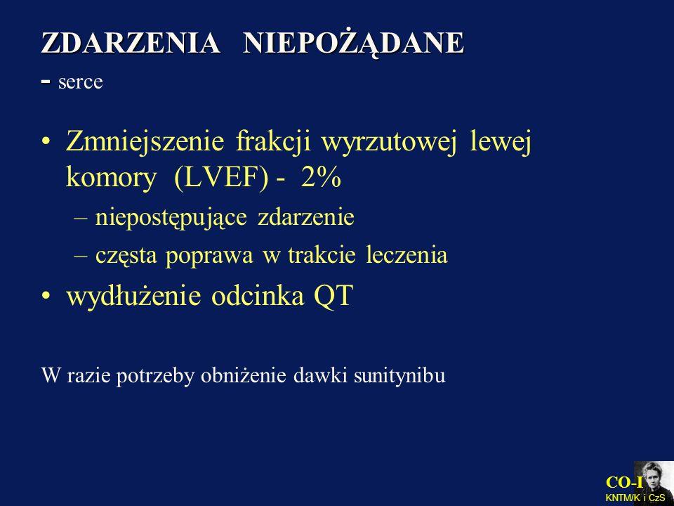 CO-I KNTM/K i CzS ZDARZENIA NIEPOŻĄDANE - ZDARZENIA NIEPOŻĄDANE - serce Zmniejszenie frakcji wyrzutowej lewej komory (LVEF) - 2% –niepostępujące zdarz