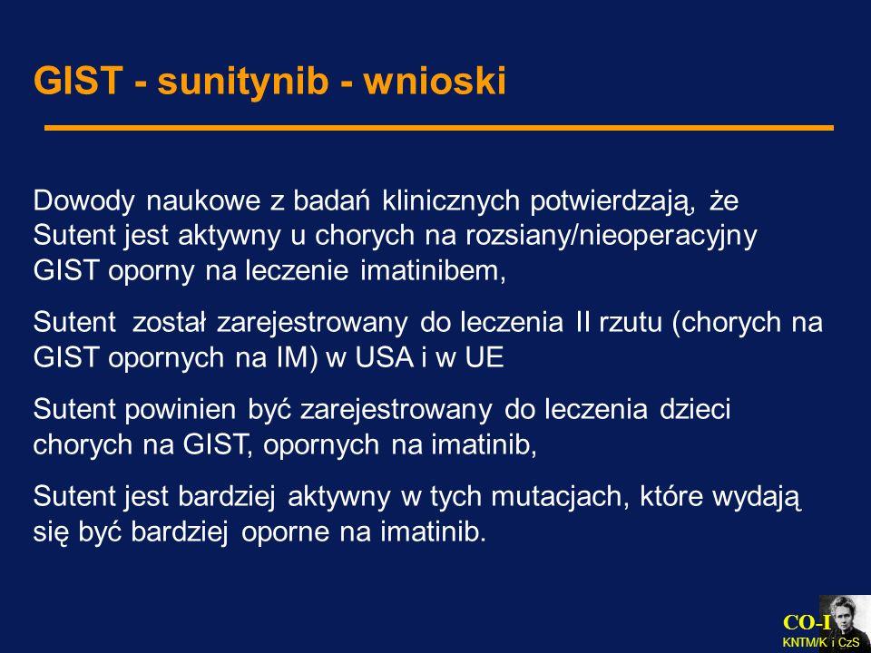 CO-I KNTM/K i CzS GIST - sunitynib - wnioski Dowody naukowe z badań klinicznych potwierdzają, że Sutent jest aktywny u chorych na rozsiany/nieoperacyj