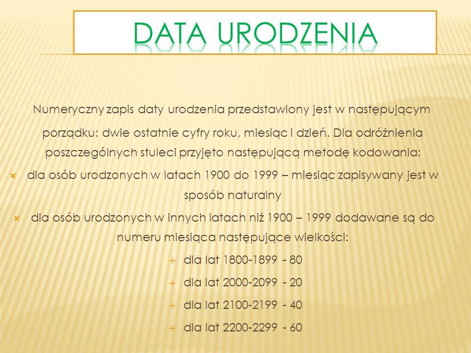 Numeryczny zapis daty urodzenia przedstawiony jest w następującym porządku: dwie ostatnie cyfry roku, miesiąc i dzień.