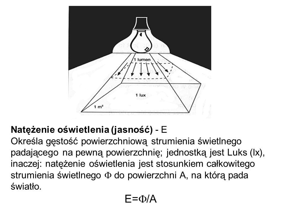 Natężenie oświetlenia (jasność) - E Określa gęstość powierzchniową strumienia świetlnego padającego na pewną powierzchnię; jednostką jest Luks (lx), i
