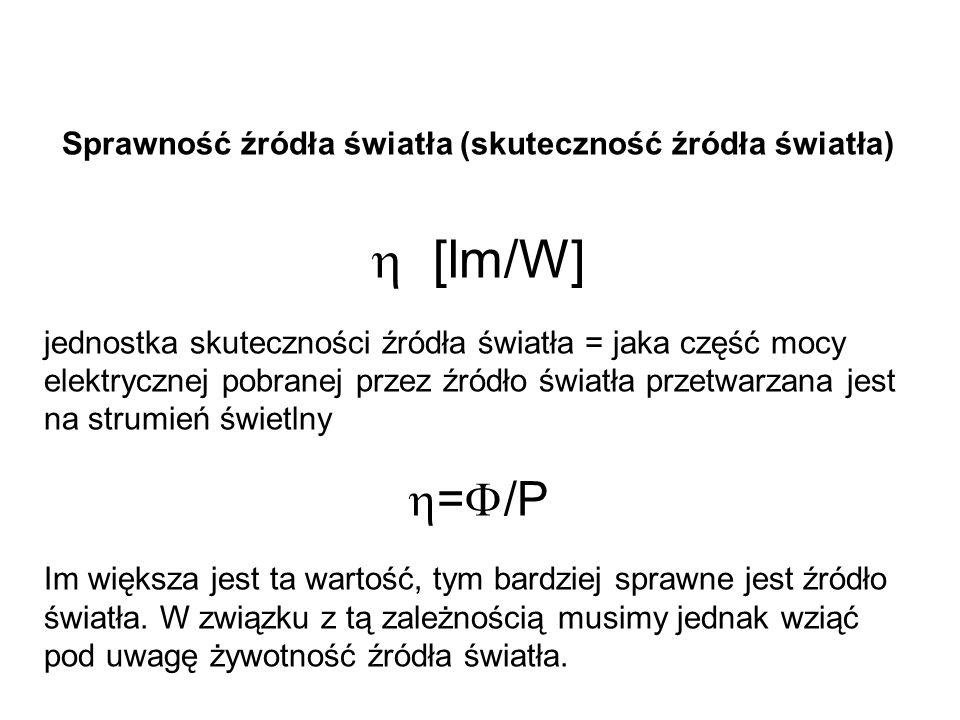 Sprawność źródła światła (skuteczność źródła światła) [lm/W] jednostka skuteczności źródła światła = jaka część mocy elektrycznej pobranej przez źródł