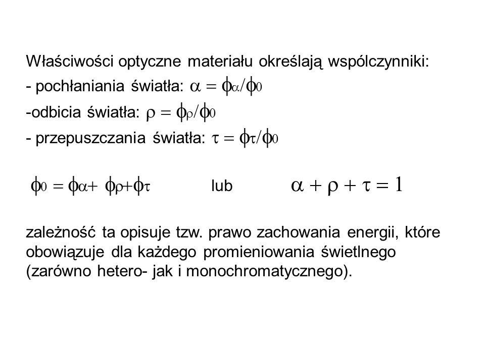 Właściwości optyczne materiału określają wspólczynniki: - pochłaniania światła: -odbicia światła: - przepuszczania światła: lub zależność ta opisuje t