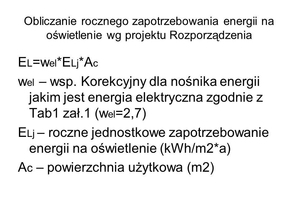 Obliczanie rocznego zapotrzebowania energii na oświetlenie wg projektu Rozporządzenia E L =w el *E Lj *A c w el – wsp. Korekcyjny dla nośnika energii