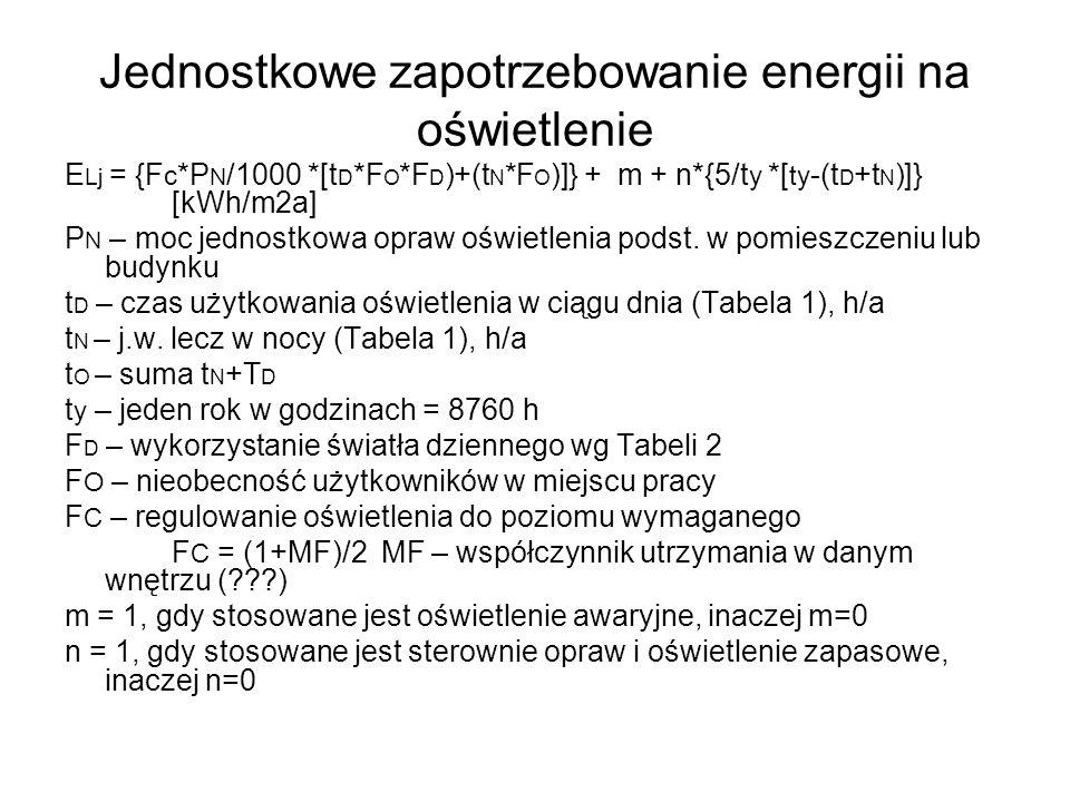 Jednostkowe zapotrzebowanie energii na oświetlenie E Lj = {F c *P N /1000 *[t D *F O *F D )+(t N *F O )]} + m + n*{5/t y *[ ty -(t D +t N )]} [kWh/m2a
